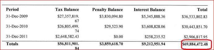 Walker Tax Debt Just Numbers